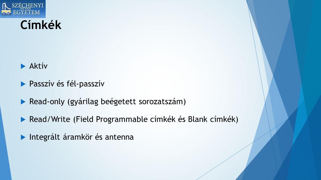 Címkék  Aktív  Passzív és fél-passzív  Read-only (gyárilag beégetett sorozatszám)  Read/Write (Field Programmable címkék és Blank címkék)  Integrált áramkör és antenna