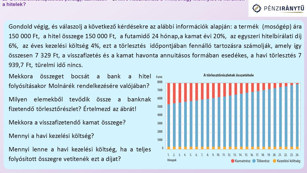 Gondold végig, és válaszolj a következő kérdésekre az alábbi információk alapján: a termék (mosógép) ára 150 000 Ft, a hitel összege 150 000 Ft, a futamidő 24 hónap,a kamat évi 20%, az egyszeri hitelbírálati díj 6%, az éves kezelési költség 4%, ezt a törlesztés időpontjában fennálló tartozásra számolják, amely így összesen 7 329 Ft, a visszafizetés és a kamat havonta annuitásos formában esedékes, a havi törlesztés 7 939,7 Ft, türelmi idő nincs.