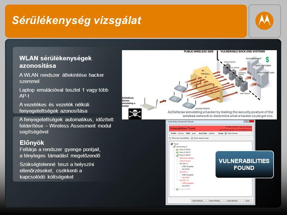 11 WLAN sérülékenységek azonosítása A WLAN rendszer áttekintése hacker szemmel Laptop emulációval tesztel 1 vagy több AP-t A vezetékes és vezeték nélk