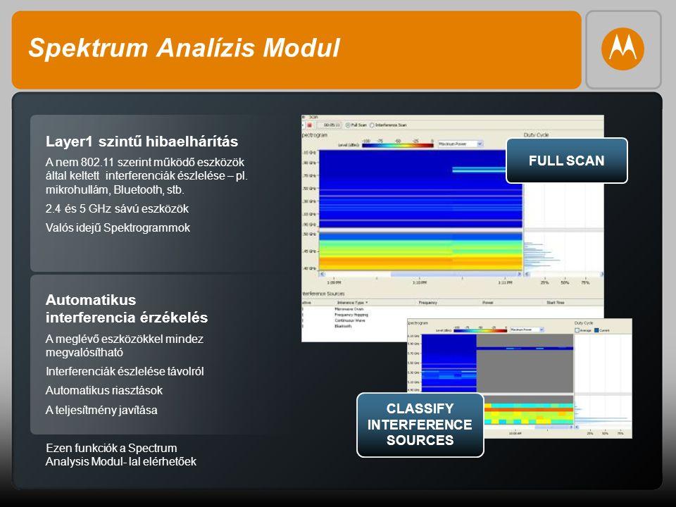 12 Spektrum Analízis Modul Layer1 szintű hibaelhárítás A nem 802.11 szerint működő eszközök által keltett interferenciák észlelése – pl. mikrohullám,