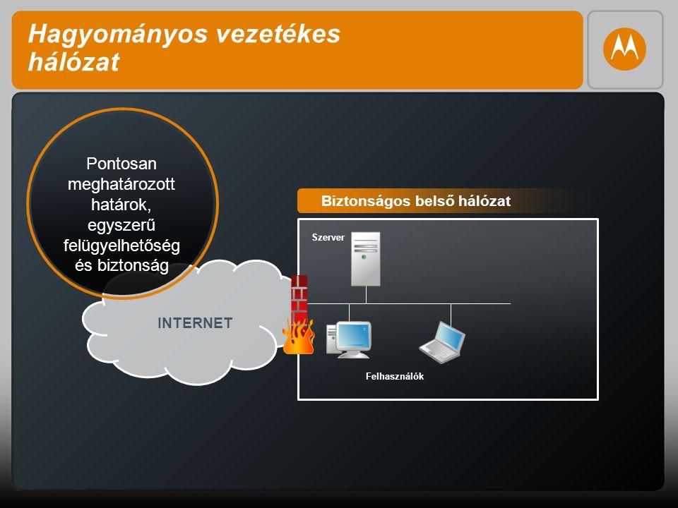 2 Szerver Felhasználók Hagyományos vezetékes hálózat Pontosan meghatározott határok, egyszerű felügyelhetőség és biztonság INTERNET Biztonságos belső hálózat