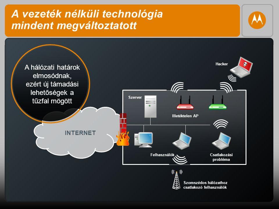 3 Felhasználók INTERNET Csatlakozási probléma Hacker Szomszédos hálózathoz csatlakozó felhasználók Illetéktelen AP A hálózati határok elmosódnak, ezért új támadási lehetőségek a tűzfal mögött A vezeték nélküli technológia mindent megváltoztatott Szerver