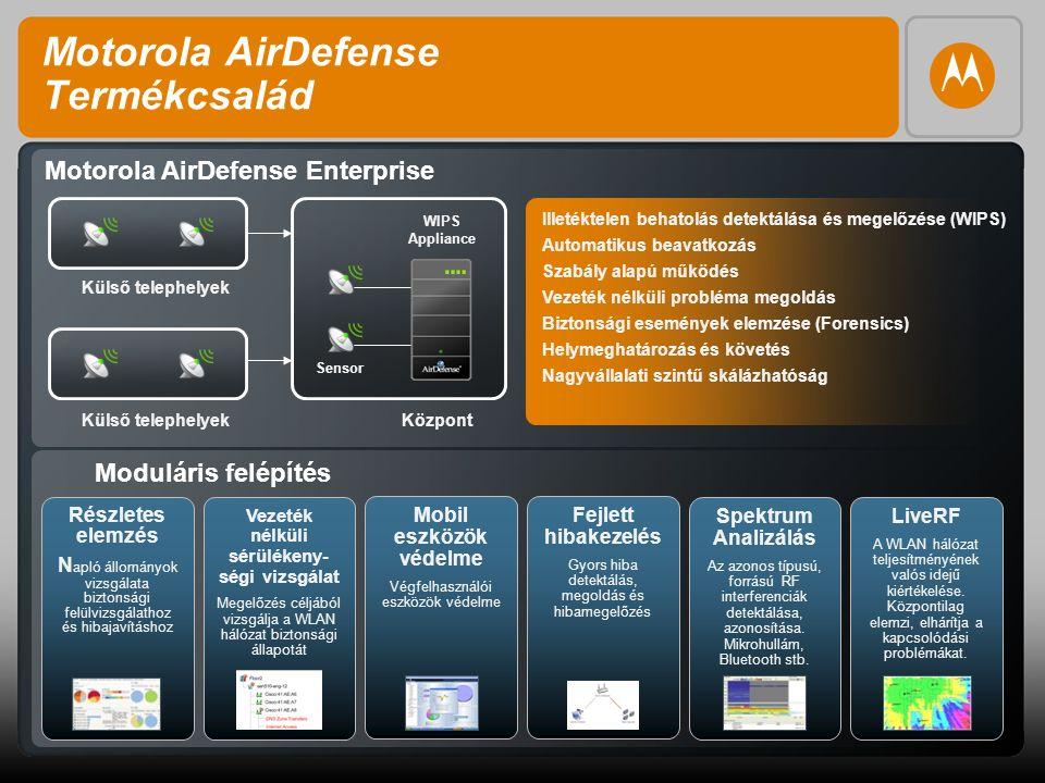 6 Motorola AirDefense Termékcsalád Központ WIPS Appliance Sensor Külső telephelyek Motorola AirDefense Enterprise Moduláris felépítés Vezeték nélküli sérülékeny- ségi vizsgálat Megelőzés céljából vizsgálja a WLAN hálózat biztonsági állapotát Spektrum Analizálás Az azonos típusú, forrású RF interferenciák detektálása, azonosítása.