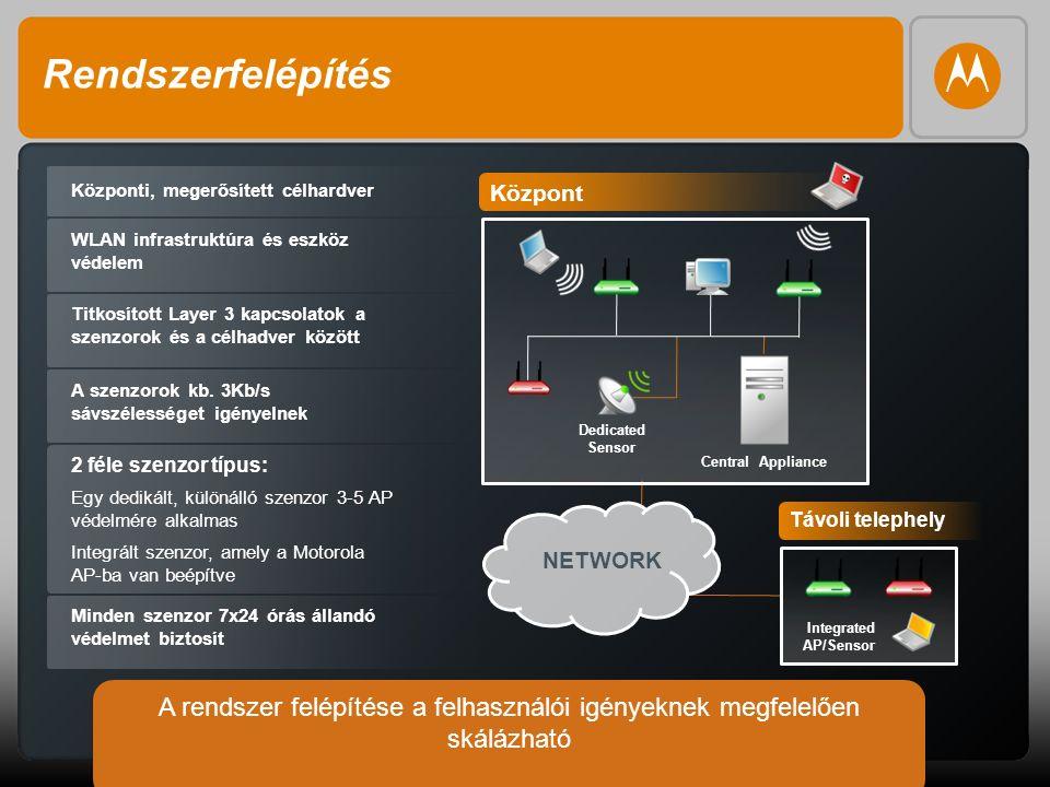 8 Illetéktelen behatolások megszüntetése Az illetéktelen (illegális) eszközök automatikus felismerése Minden illetéktelen eszköz felismerése a hálózaton A kapcsolati és forgalmi adatok naplózása Automatikus kizárás Az illetéktelen behatolások automatikus felismerése és kizárása Távoli telephely Szomszédos környezet Detektálás – analízis - kizárás Dedicated Sensor Open Rogue AP Encrypted Rogue AP Rogue AP Behind Firewall Soft AP Rogue Devices Can be Anywhere on the Network and can be Encrypted