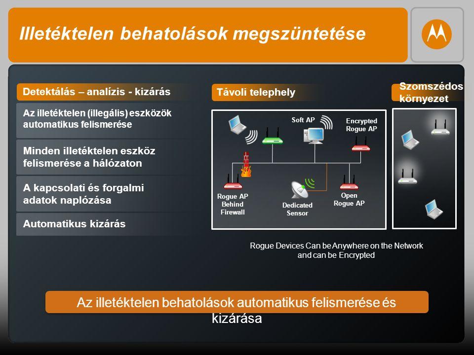 8 Illetéktelen behatolások megszüntetése Az illetéktelen (illegális) eszközök automatikus felismerése Minden illetéktelen eszköz felismerése a hálózat