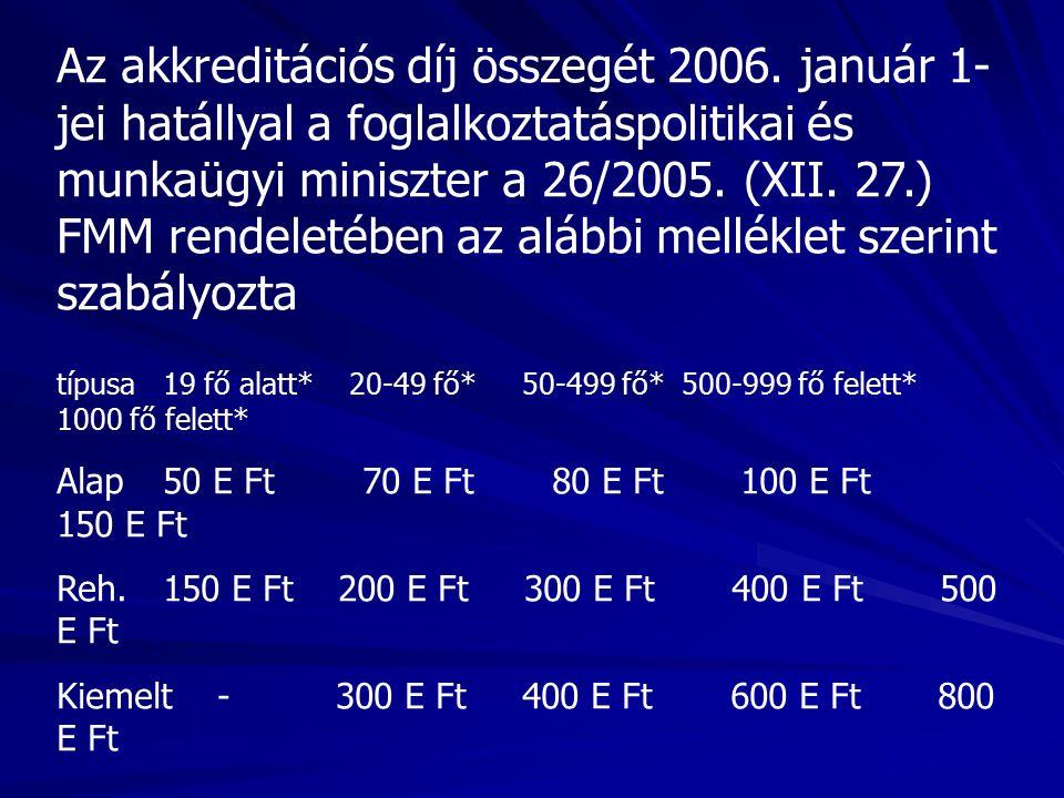 Az akkreditációs díj összegét 2006.