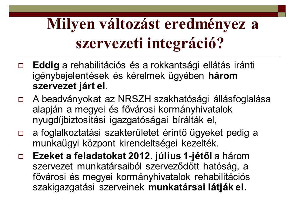 Szervezeti felépítés  Szakértői Osztály Székesfehérvár, Távírda u.