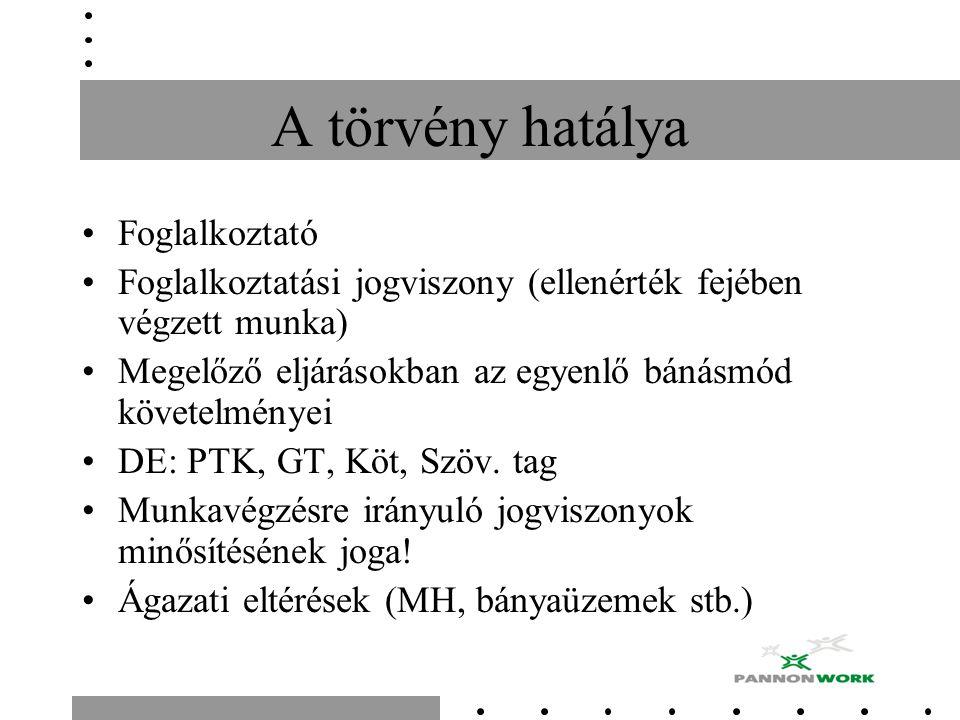 A törvény hatálya Foglalkoztató Foglalkoztatási jogviszony (ellenérték fejében végzett munka) Megelőző eljárásokban az egyenlő bánásmód követelményei DE: PTK, GT, Köt, Szöv.