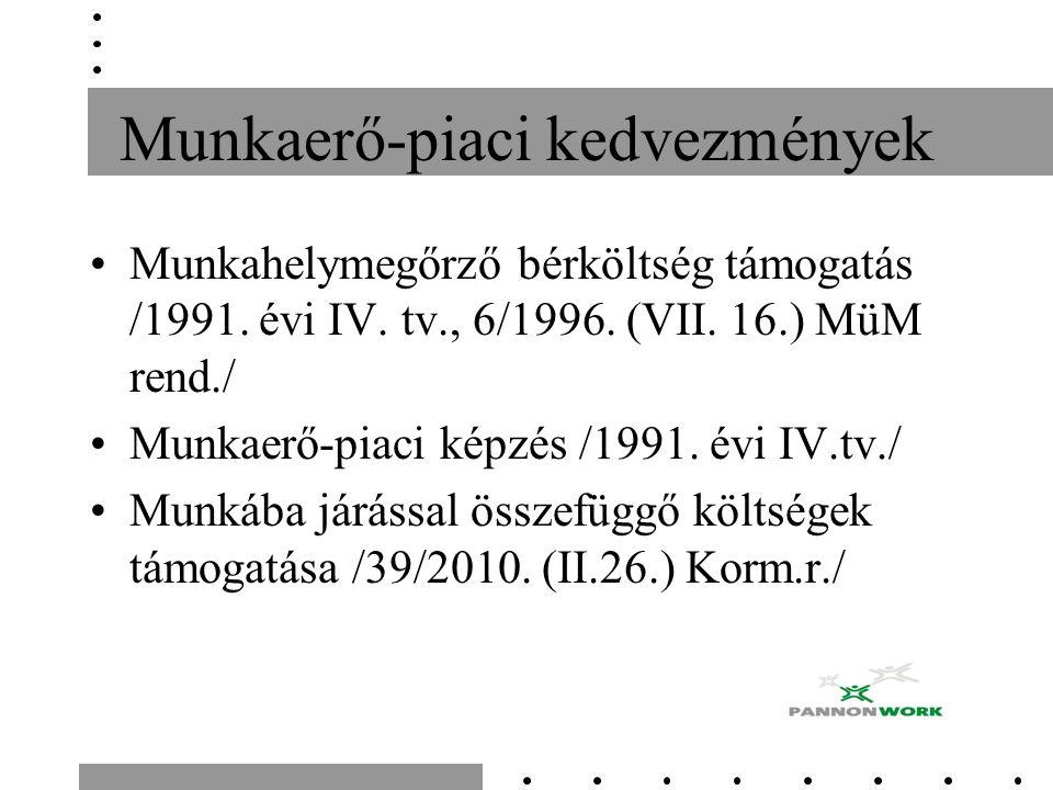 Munkaerő-piaci kedvezmények Munkahelymegőrző bérköltség támogatás /1991.