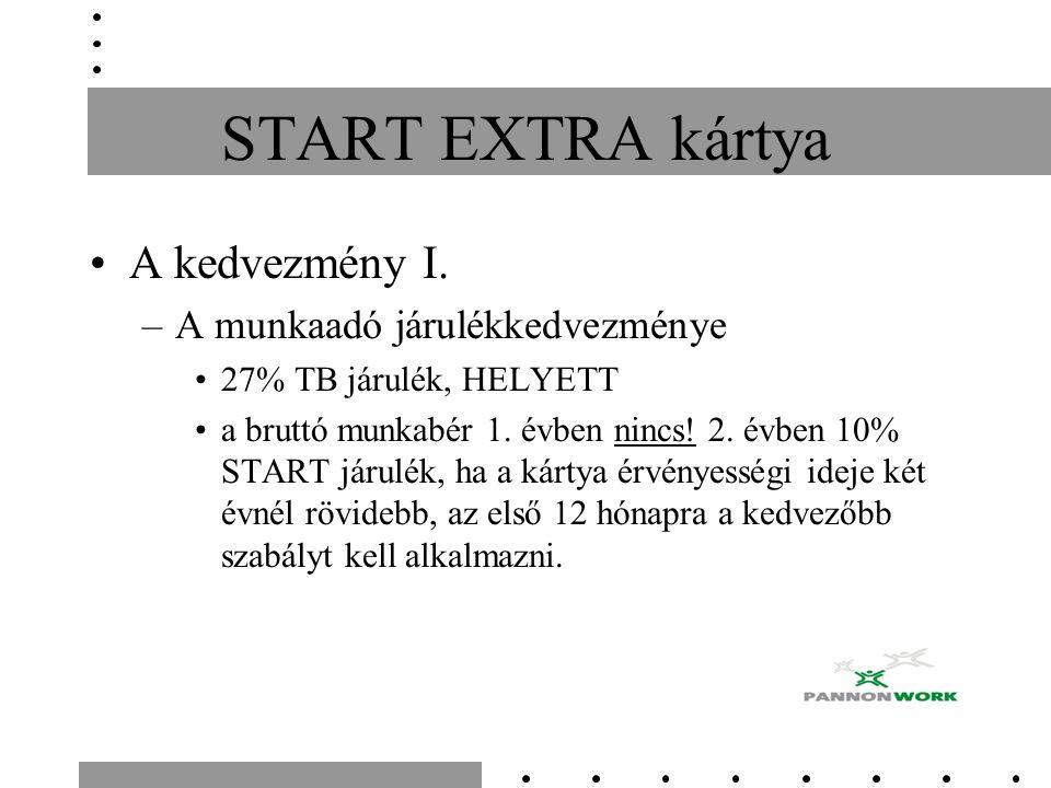 START EXTRA kártya A kedvezmény I.