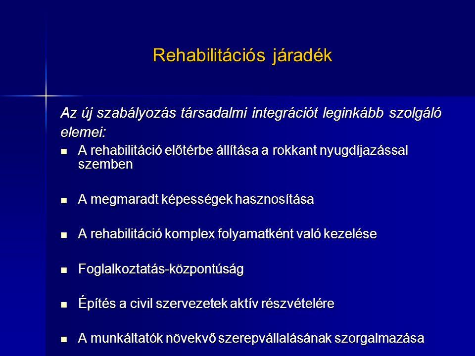 Rehabilitációs járadék Az új szabályozás társadalmi integrációt leginkább szolgáló elemei: A rehabilitáció előtérbe állítása a rokkant nyugdíjazással szemben A rehabilitáció előtérbe állítása a rokkant nyugdíjazással szemben A megmaradt képességek hasznosítása A megmaradt képességek hasznosítása A rehabilitáció komplex folyamatként való kezelése A rehabilitáció komplex folyamatként való kezelése Foglalkoztatás-központúság Foglalkoztatás-központúság Építés a civil szervezetek aktív részvételére Építés a civil szervezetek aktív részvételére A munkáltatók növekvő szerepvállalásának szorgalmazása A munkáltatók növekvő szerepvállalásának szorgalmazása