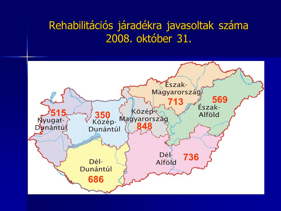 Rehabilitációs járadékra javasoltak száma 2008. október 31. 515 350 848 713 569 736 686