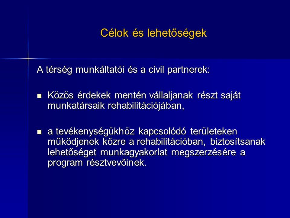 Célok és lehetőségek A térség munkáltatói és a civil partnerek: Közös érdekek mentén vállaljanak részt saját munkatársaik rehabilitációjában, Közös érdekek mentén vállaljanak részt saját munkatársaik rehabilitációjában, a tevékenységükhöz kapcsolódó területeken működjenek közre a rehabilitációban, biztosítsanak lehetőséget munkagyakorlat megszerzésére a program résztvevőinek.