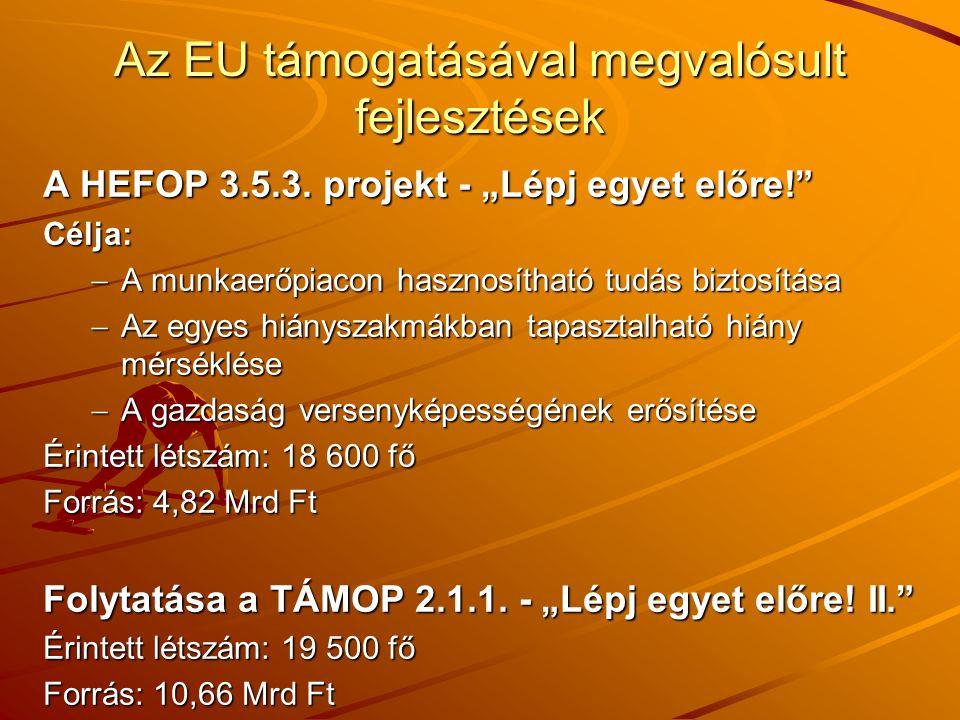 Az EU támogatásával megvalósult fejlesztések A HEFOP 3.5.3.