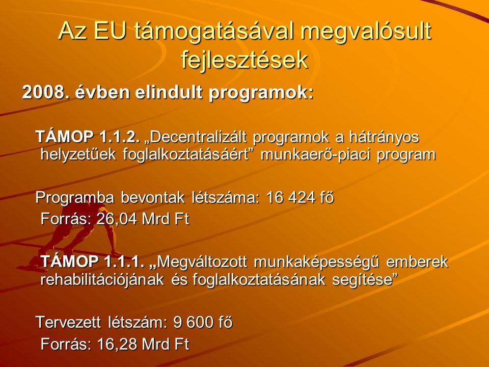Az EU támogatásával megvalósult fejlesztések 2008.