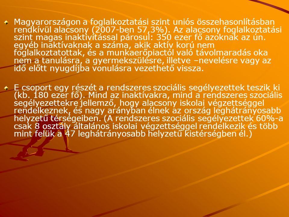 Magyarországon a foglalkoztatási szint uniós összehasonlításban rendkívül alacsony (2007-ben 57,3%).