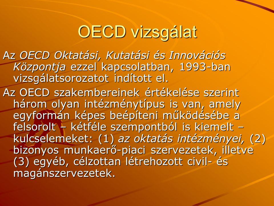 OECD vizsgálat Az OECD Oktatási, Kutatási és Innovációs Központja ezzel kapcsolatban, 1993-ban vizsgálatsorozatot indított el.
