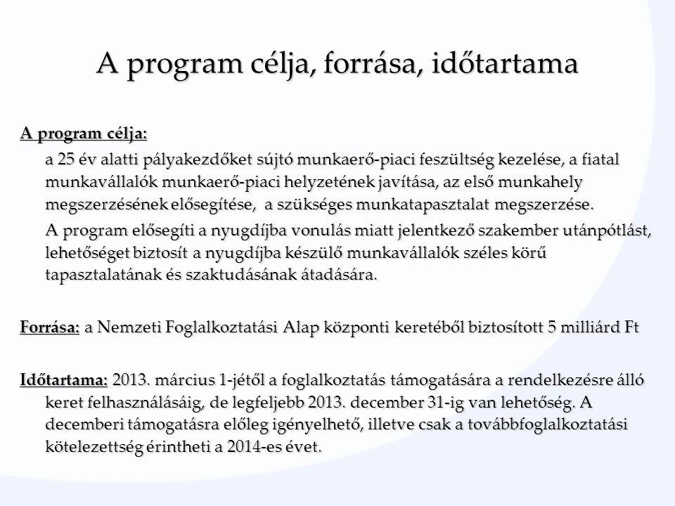 A program célja, forrása, időtartama A program célja: a 25 év alatti pályakezdőket sújtó munkaerő-piaci feszültség kezelése, a fiatal munkavállalók munkaerő-piaci helyzetének javítása, az első munkahely megszerzésének elősegítése, a szükséges munkatapasztalat megszerzése.