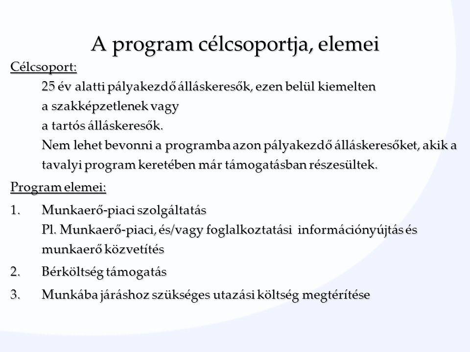 A program célcsoportja, elemei Célcsoport: 25 év alatti pályakezdő álláskeresők, ezen belül kiemelten a szakképzetlenek vagy a tartós álláskeresők.