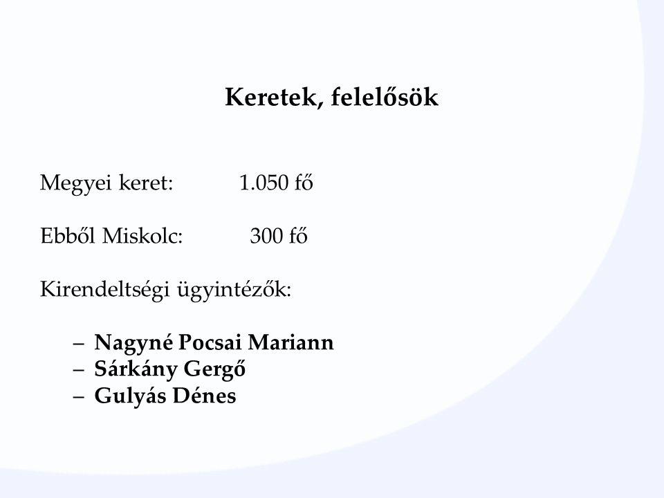Keretek, felelősök Megyei keret: 1.050 fő Ebből Miskolc: 300 fő Kirendeltségi ügyintézők: –Nagyné Pocsai Mariann –Sárkány Gergő –Gulyás Dénes