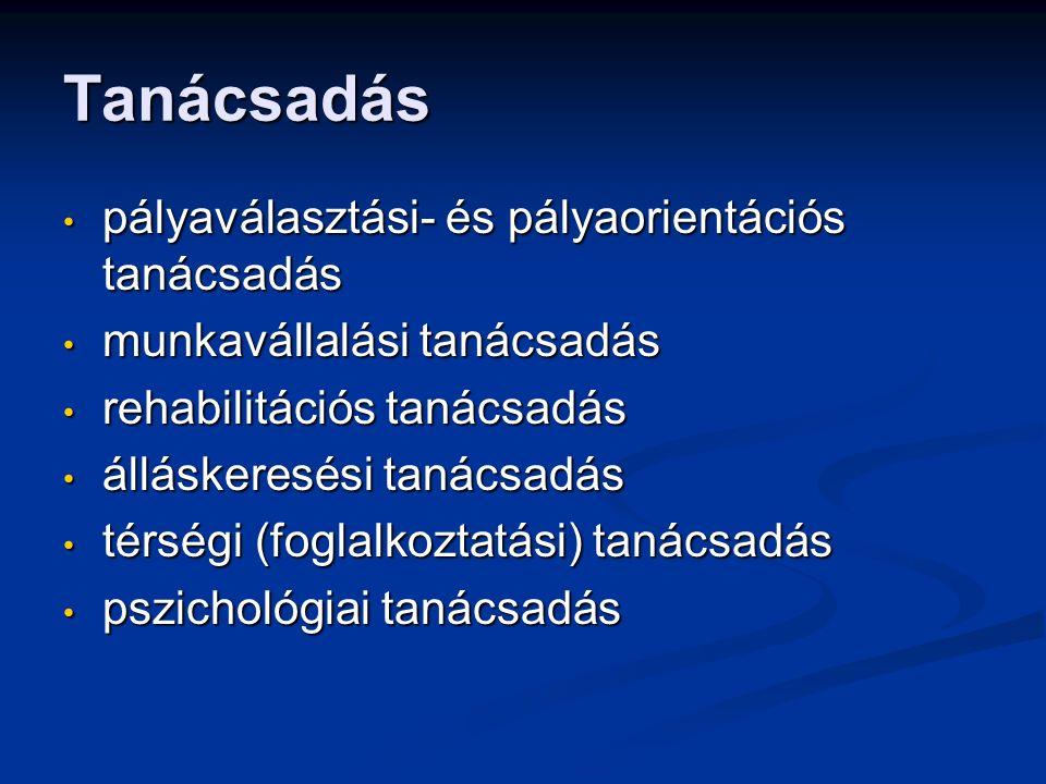 Tanácsadás pályaválasztási- és pályaorientációs tanácsadás pályaválasztási- és pályaorientációs tanácsadás munkavállalási tanácsadás munkavállalási tanácsadás rehabilitációs tanácsadás rehabilitációs tanácsadás álláskeresési tanácsadás álláskeresési tanácsadás térségi (foglalkoztatási) tanácsadás térségi (foglalkoztatási) tanácsadás pszichológiai tanácsadás pszichológiai tanácsadás