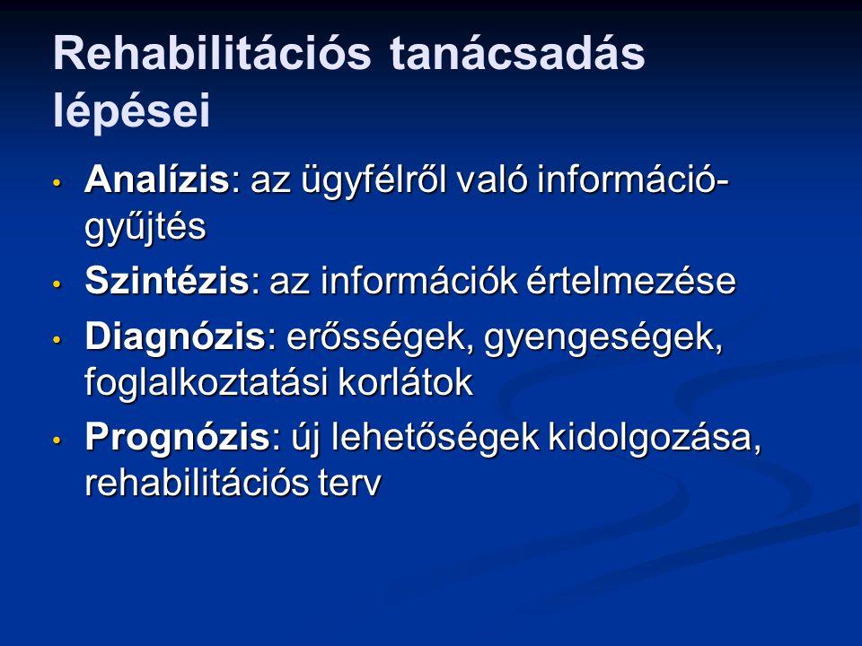 Rehabilitációs tanácsadás lépései Analízis: az ügyfélről való információ- gyűjtés Analízis: az ügyfélről való információ- gyűjtés Szintézis: az információk értelmezése Szintézis: az információk értelmezése Diagnózis: erősségek, gyengeségek, foglalkoztatási korlátok Diagnózis: erősségek, gyengeségek, foglalkoztatási korlátok Prognózis: új lehetőségek kidolgozása, rehabilitációs terv Prognózis: új lehetőségek kidolgozása, rehabilitációs terv