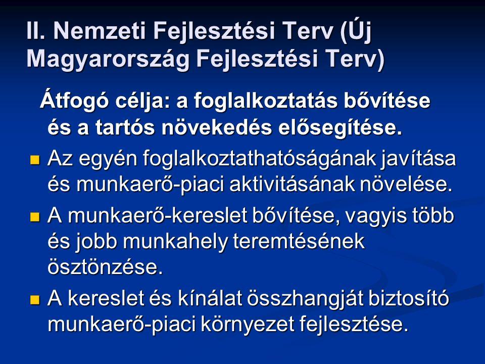 II. Nemzeti Fejlesztési Terv (Új Magyarország Fejlesztési Terv) Átfogó célja: a foglalkoztatás bővítése és a tartós növekedés elősegítése. Átfogó célj