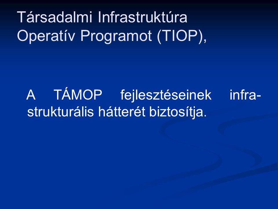 Társadalmi Infrastruktúra Operatív Programot (TIOP), A TÁMOP fejlesztéseinek infra- strukturális hátterét biztosítja.