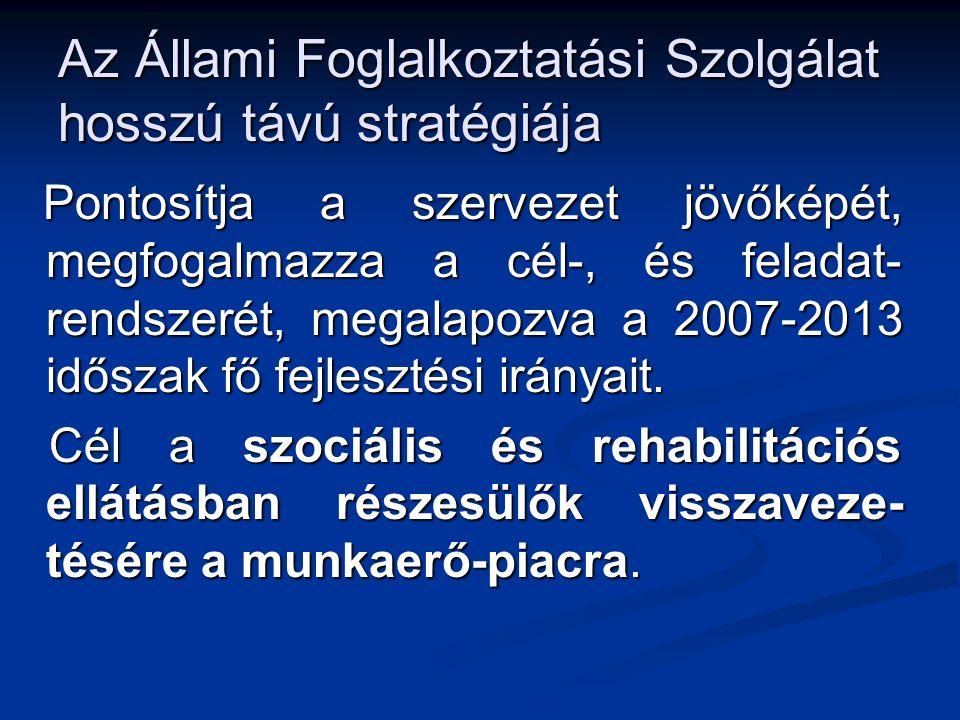 Az Állami Foglalkoztatási Szolgálat hosszú távú stratégiája Pontosítja a szervezet jövőképét, megfogalmazza a cél-, és feladat- rendszerét, megalapozva a 2007-2013 időszak fő fejlesztési irányait.