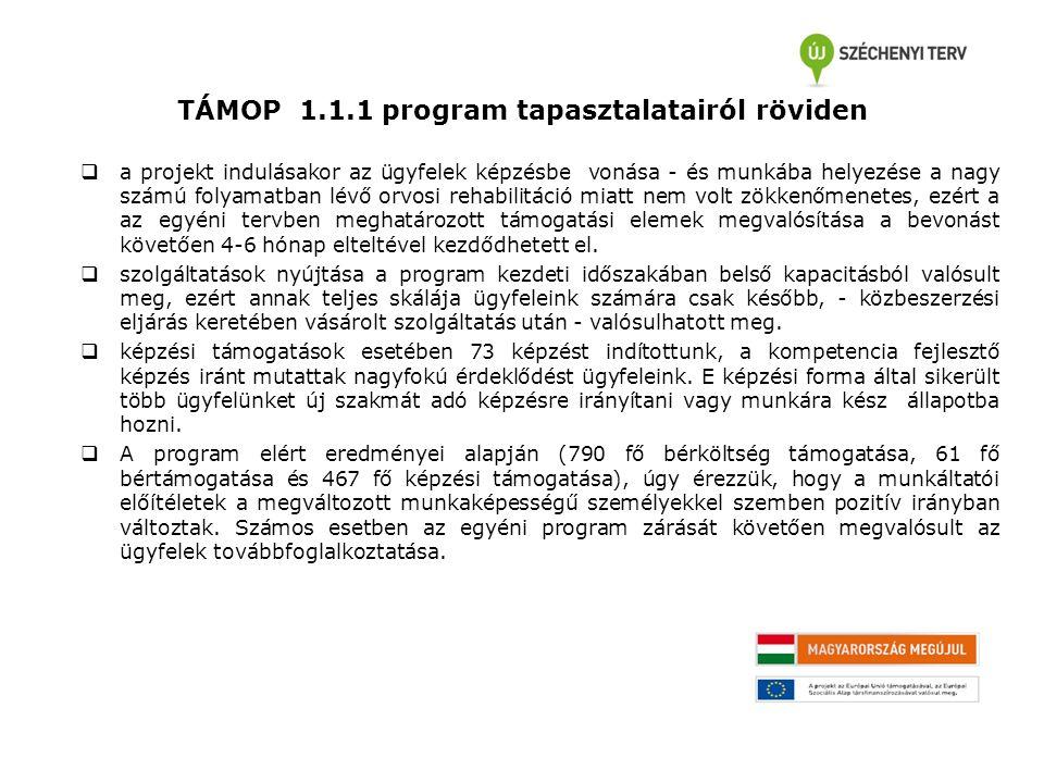 TÁMOP 1.1.1 program tapasztalatairól röviden  a projekt indulásakor az ügyfelek képzésbe vonása - és munkába helyezése a nagy számú folyamatban lévő