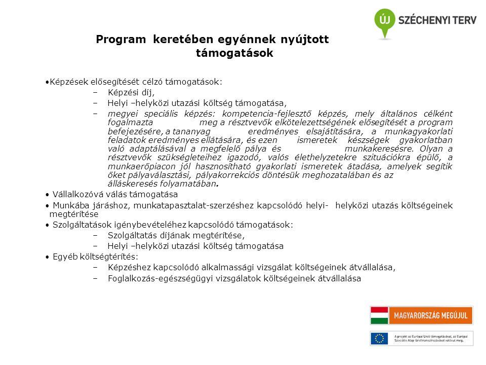 Program keretében egyénnek nyújtott támogatások Képzések elősegítését célzó támogatások: –Képzési díj, –Helyi –helyközi utazási költség támogatása, –m