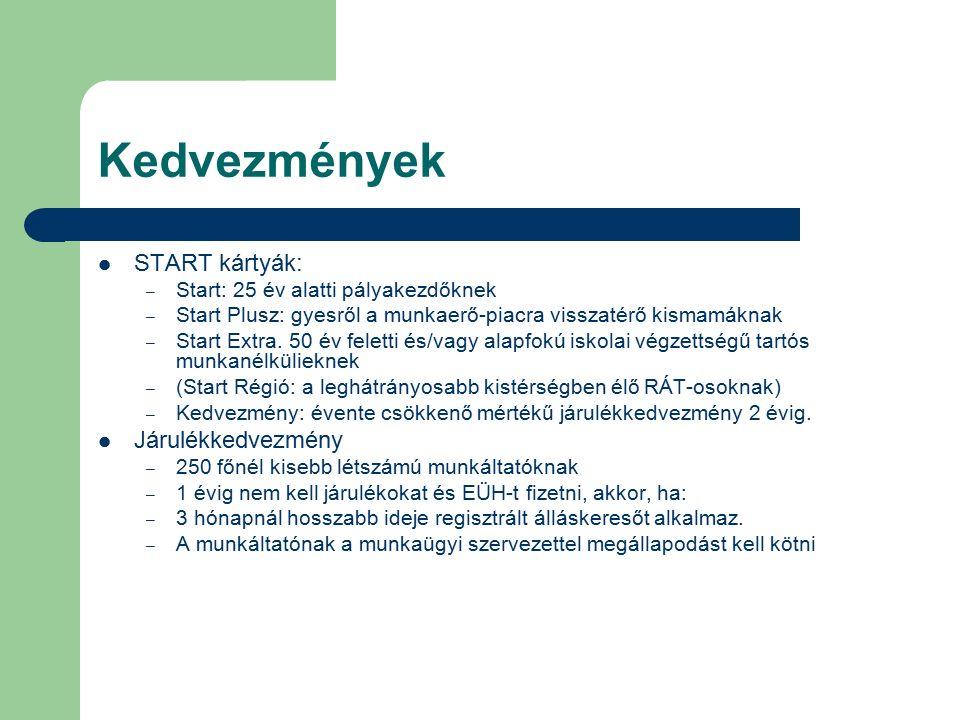 Kedvezmények START kártyák: – Start: 25 év alatti pályakezdőknek – Start Plusz: gyesről a munkaerő-piacra visszatérő kismamáknak – Start Extra. 50 év