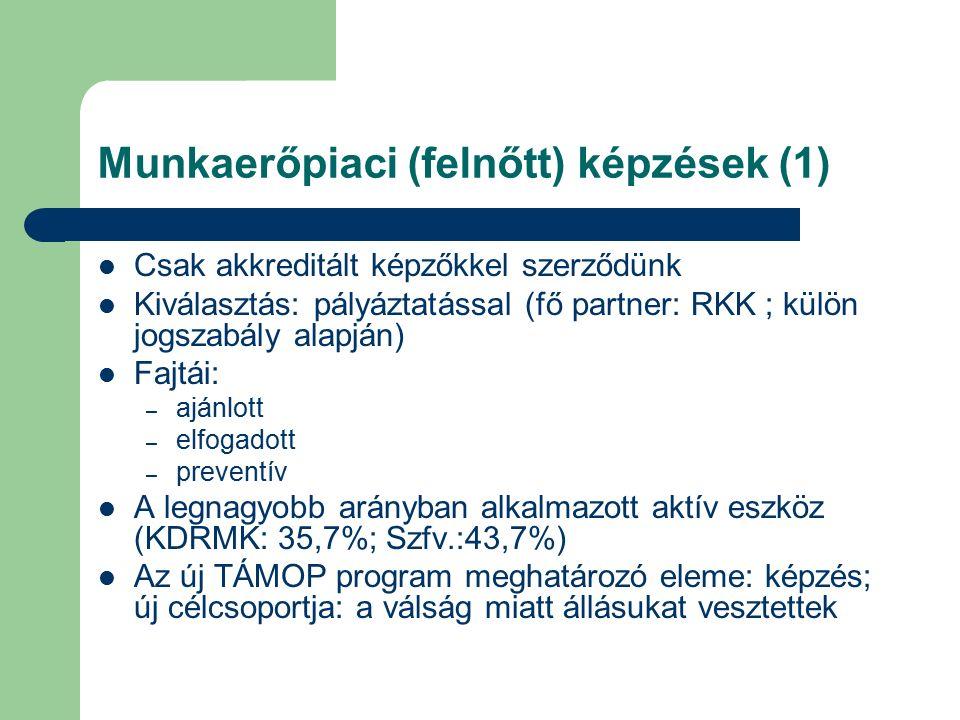 Munkaerőpiaci (felnőtt) képzések (1) Csak akkreditált képzőkkel szerződünk Kiválasztás: pályáztatással (fő partner: RKK ; külön jogszabály alapján) Fa