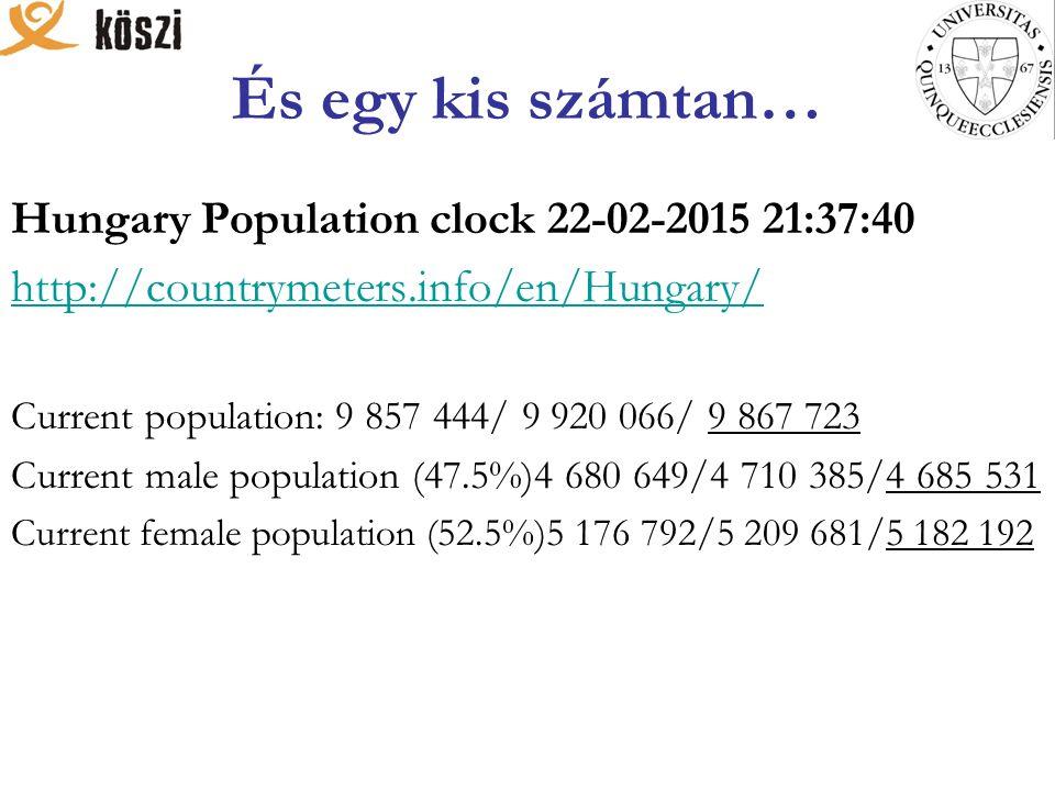És egy kis számtan… Hungary Population clock 22-02-2015 21:37:40 http://countrymeters.info/en/Hungary/ Current population: 9 857 444/ 9 920 066/ 9 867