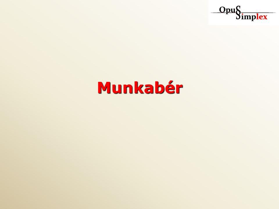 Munkabér