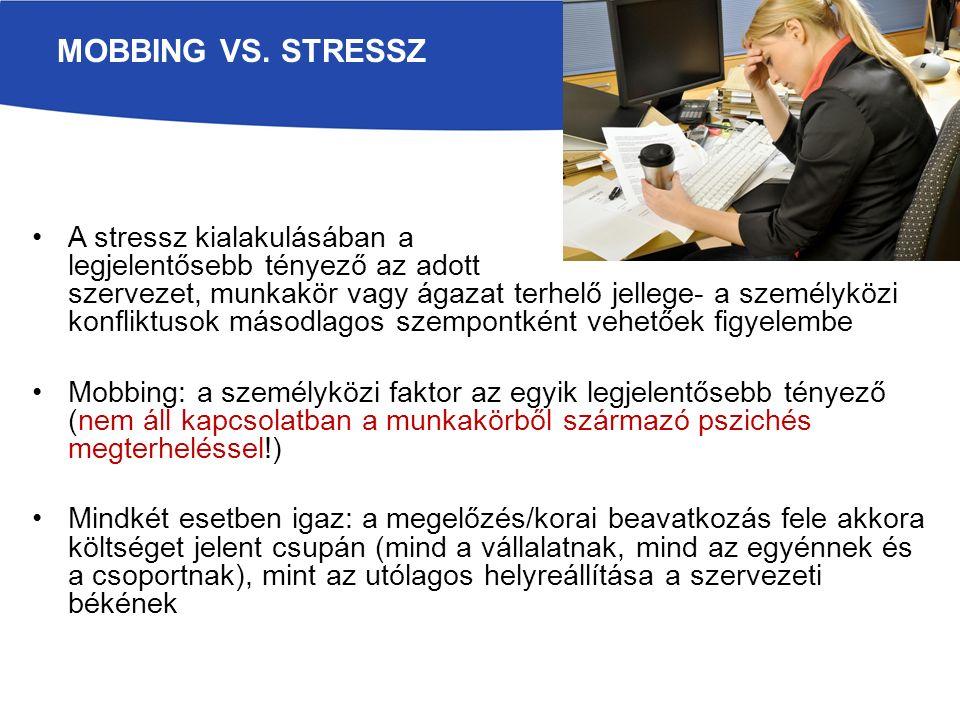 A stressz kialakulásában a legjelentősebb tényező az adott szervezet, munkakör vagy ágazat terhelő jellege- a személyközi konfliktusok másodlagos szempontként vehetőek figyelembe Mobbing: a személyközi faktor az egyik legjelentősebb tényező (nem áll kapcsolatban a munkakörből származó pszichés megterheléssel!) Mindkét esetben igaz: a megelőzés/korai beavatkozás fele akkora költséget jelent csupán (mind a vállalatnak, mind az egyénnek és a csoportnak), mint az utólagos helyreállítása a szervezeti békének MOBBING VS.