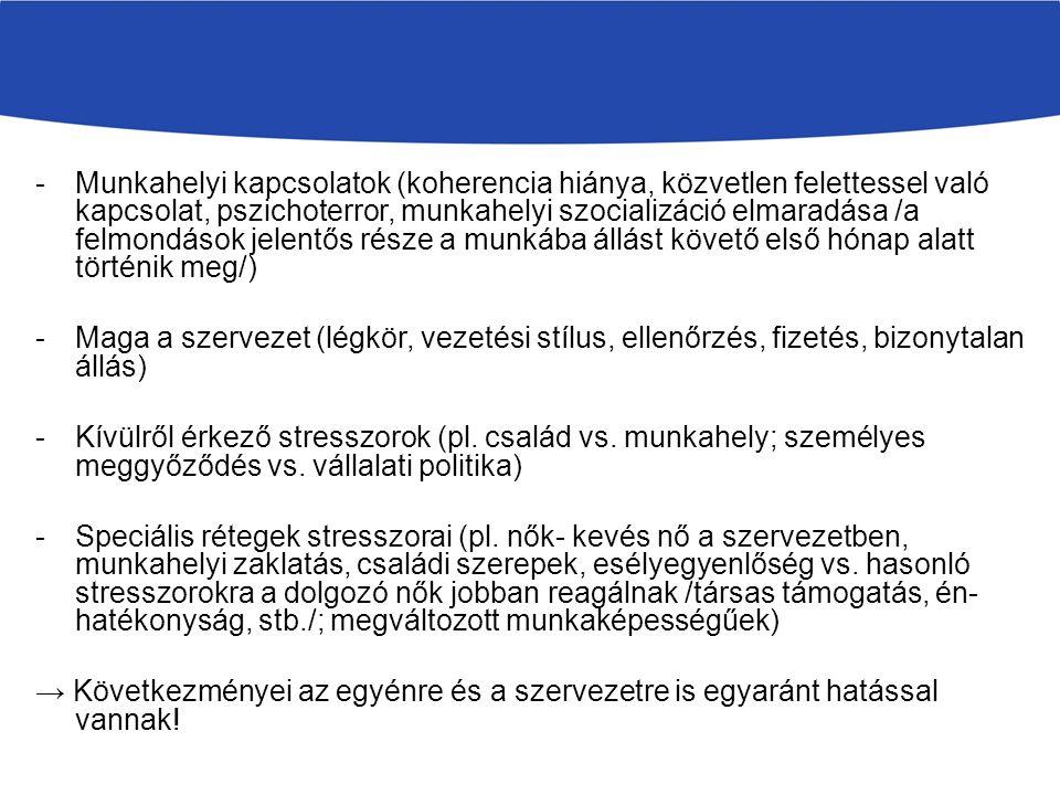 ψ Egyéni szinten -Rövidtávú biológiai változások (vérnyomás és vércukorszint nő, izomfeszültség, izzadás, emésztési- és nyálelválasztási problémák, stb.) -Hosszú távú biológiai változások (Alarm – szindróma, szívhez köthető megbetegedések, immunrendszer gyengülése, stb.) -Lelki reakciók (depresszió, szorongás, munkahelyi elégedetlenség) -Teljesítményromlás -Viselkedésváltozás (egészségkárosító viselkedéses tendenciák, munkahelyi szerep elértéktelenedése, harag, agresszió, kimaradás/ kilépés a munkából, korai nyugdíjba vonulás, egyéb életszerepek károsodása) ψ Szervezeti szinten: Az egyéni szinten bekövetkező változások egy részét a szervezet fizeti meg (teljesítménycsökkenés, agresszió, kontraproduktív magatartás, hiányzás, fluktuáció, felmondás, feszült légkör).