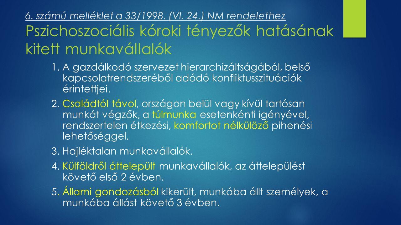 6. számú melléklet a 33/1998. (VI.