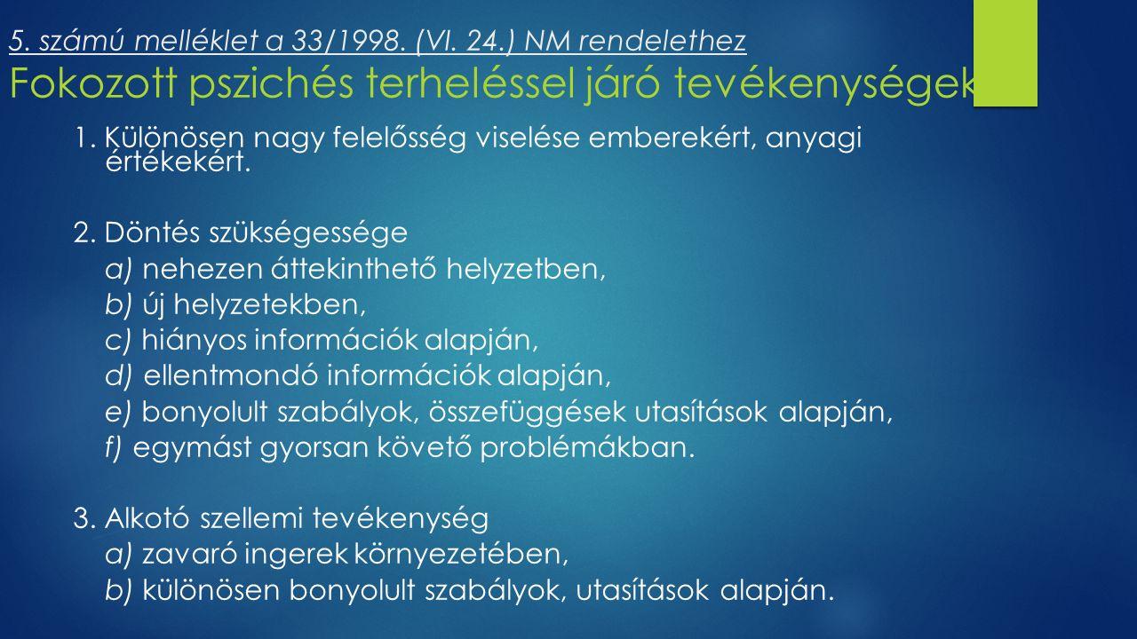 5. számú melléklet a 33/1998. (VI.