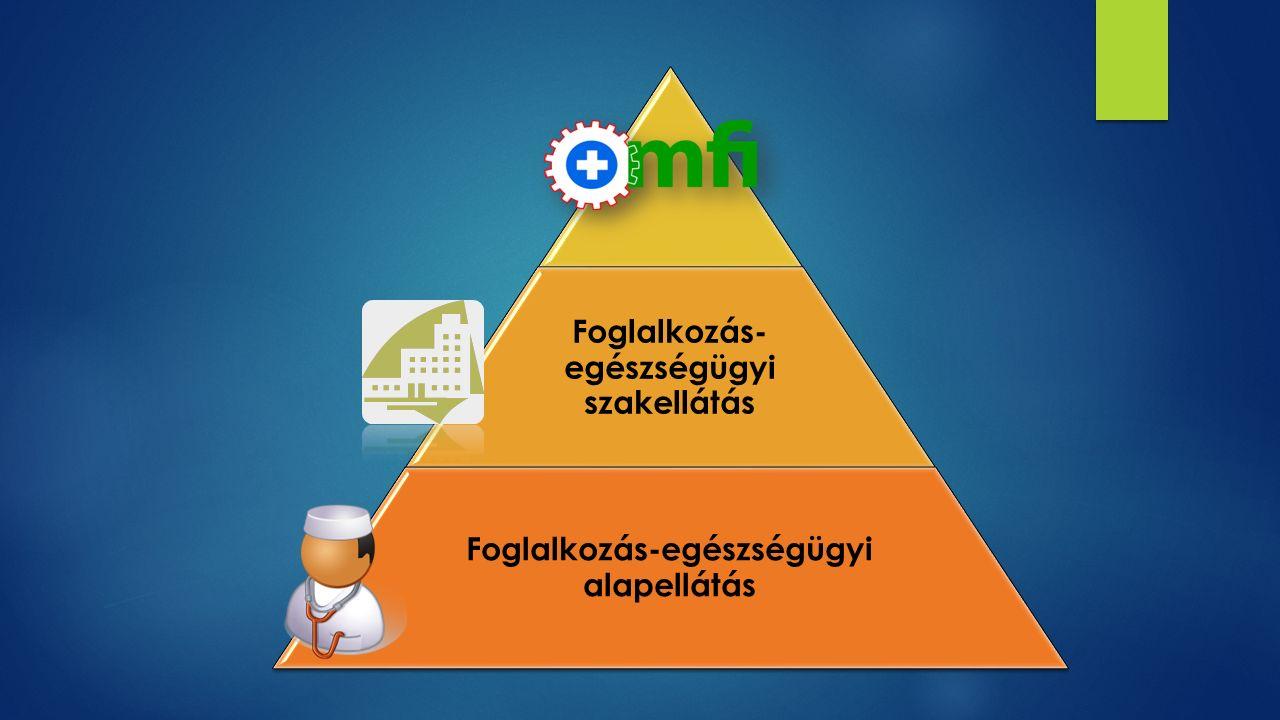 Foglalkozás- egészségügyi szakellátás Foglalkozás-egészségügyi alapellátás
