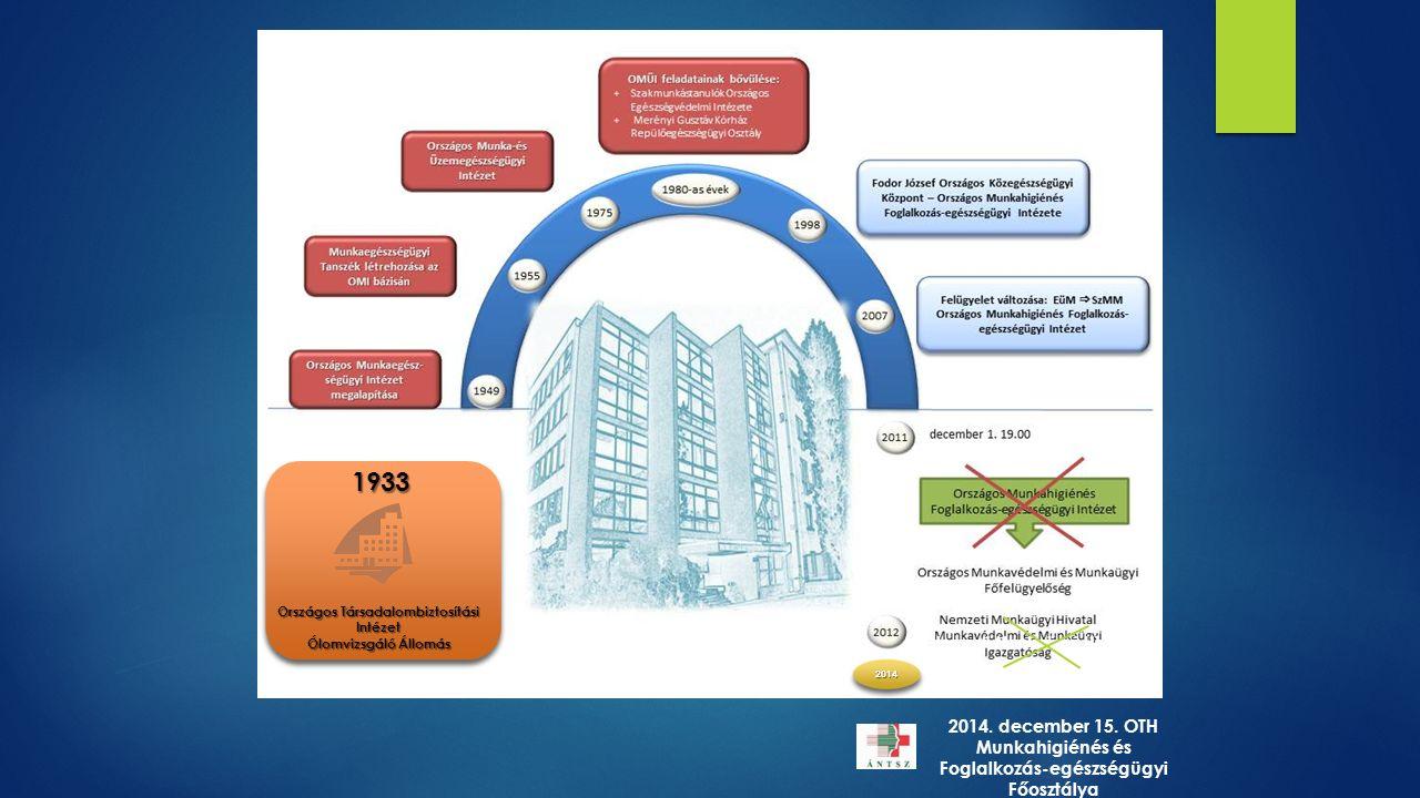 Országos Társadalombiztosítási Intézet Ólomvizsgáló Állomás 1933 Nemzeti Munkaügyi Hivatal 20142014 2014.