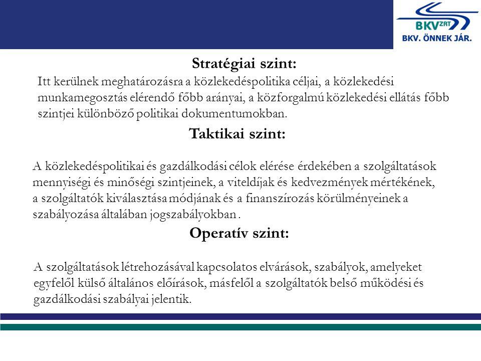 Stratégiai szint: Itt kerülnek meghatározásra a közlekedéspolitika céljai, a közlekedési munkamegosztás elérendő főbb arányai, a közforgalmú közlekedési ellátás főbb szintjei különböző politikai dokumentumokban.