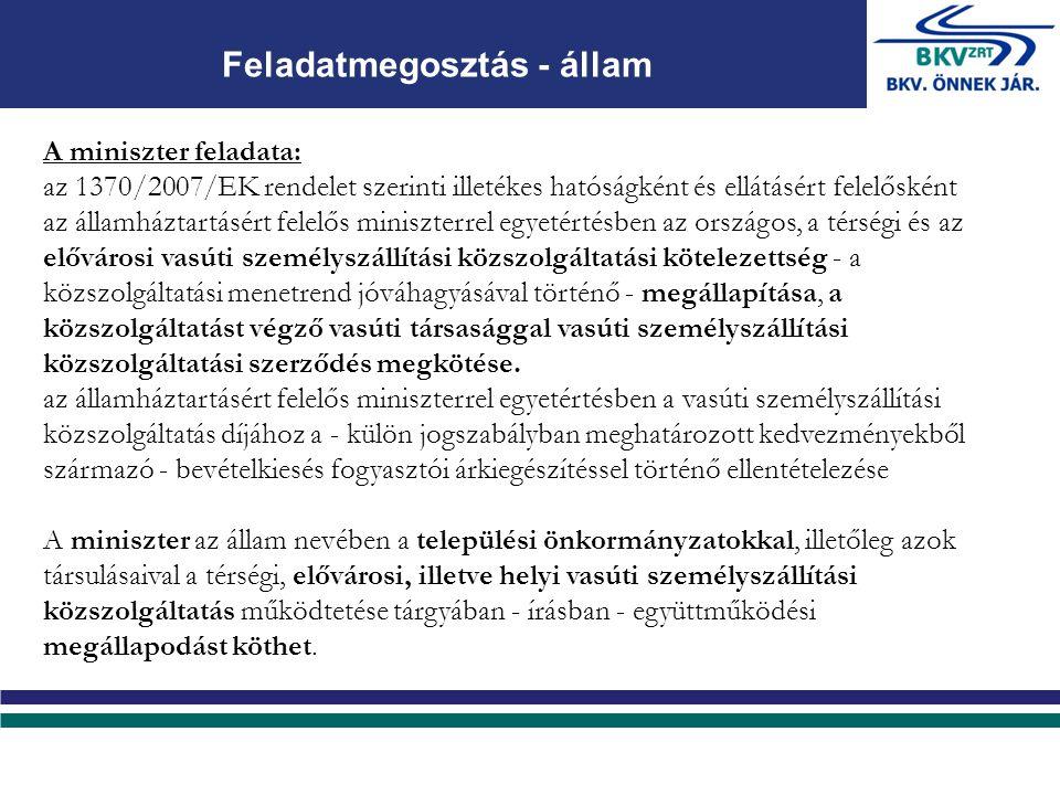 Feladatmegosztás - állam A miniszter feladata: az 1370/2007/EK rendelet szerinti illetékes hatóságként és ellátásért felelősként az államháztartásért felelős miniszterrel egyetértésben az országos, a térségi és az elővárosi vasúti személyszállítási közszolgáltatási kötelezettség - a közszolgáltatási menetrend jóváhagyásával történő - megállapítása, a közszolgáltatást végző vasúti társasággal vasúti személyszállítási közszolgáltatási szerződés megkötése.