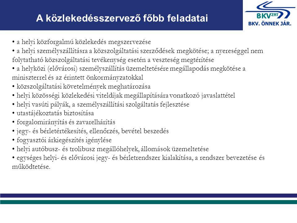 A közlekedésszervező főbb feladatai a helyi közforgalmú közlekedés megszervezése a helyi személyszállításra a közszolgáltatási szerződések megkötése; a nyereséggel nem folytatható közszolgáltatási tevékenység esetén a veszteség megtérítése a helyközi (elővárosi) személyszállítás üzemeltetésére megállapodás megkötése a miniszterrel és az érintett önkormányzatokkal közszolgáltatási követelmények meghatározása helyi közösségi közlekedési viteldíjak megállapítására vonatkozó javaslattétel helyi vasúti pályák, a személyszállítási szolgáltatás fejlesztése utastájékoztatás biztosítása forgalomirányítás és zavarelhárítás jegy- és bérletértékesítés, ellenőrzés, bevétel beszedés fogyasztói árkiegészítés igénylése helyi autóbusz- és trolibusz megállóhelyek, állomások üzemeltetése egységes helyi- és elővárosi jegy- és bérletrendszer kialakítása, a rendszer bevezetése és működtetése.