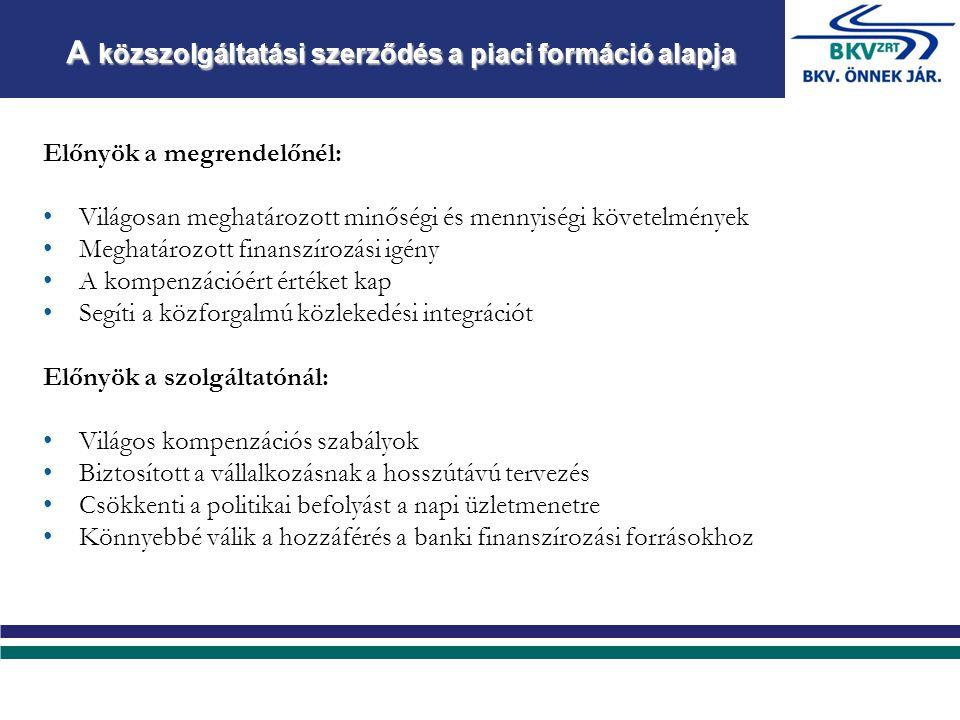 A közszolgáltatási szerződés a piaci formáció alapja Előnyök a megrendelőnél: Világosan meghatározott minőségi és mennyiségi követelmények Meghatározott finanszírozási igény A kompenzációért értéket kap Segíti a közforgalmú közlekedési integrációt Előnyök a szolgáltatónál: Világos kompenzációs szabályok Biztosított a vállalkozásnak a hosszútávú tervezés Csökkenti a politikai befolyást a napi üzletmenetre Könnyebbé válik a hozzáférés a banki finanszírozási forrásokhoz