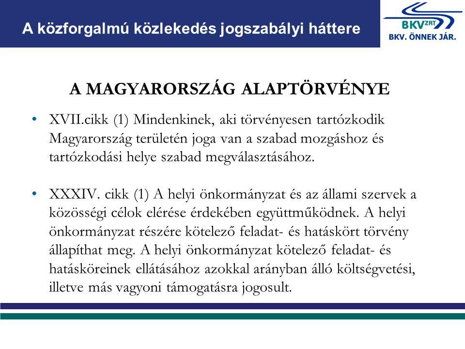 A MAGYARORSZÁG ALAPTÖRVÉNYE XVII.cikk (1) Mindenkinek, aki törvényesen tartózkodik Magyarország területén joga van a szabad mozgáshoz és tartózkodási helye szabad megválasztásához.