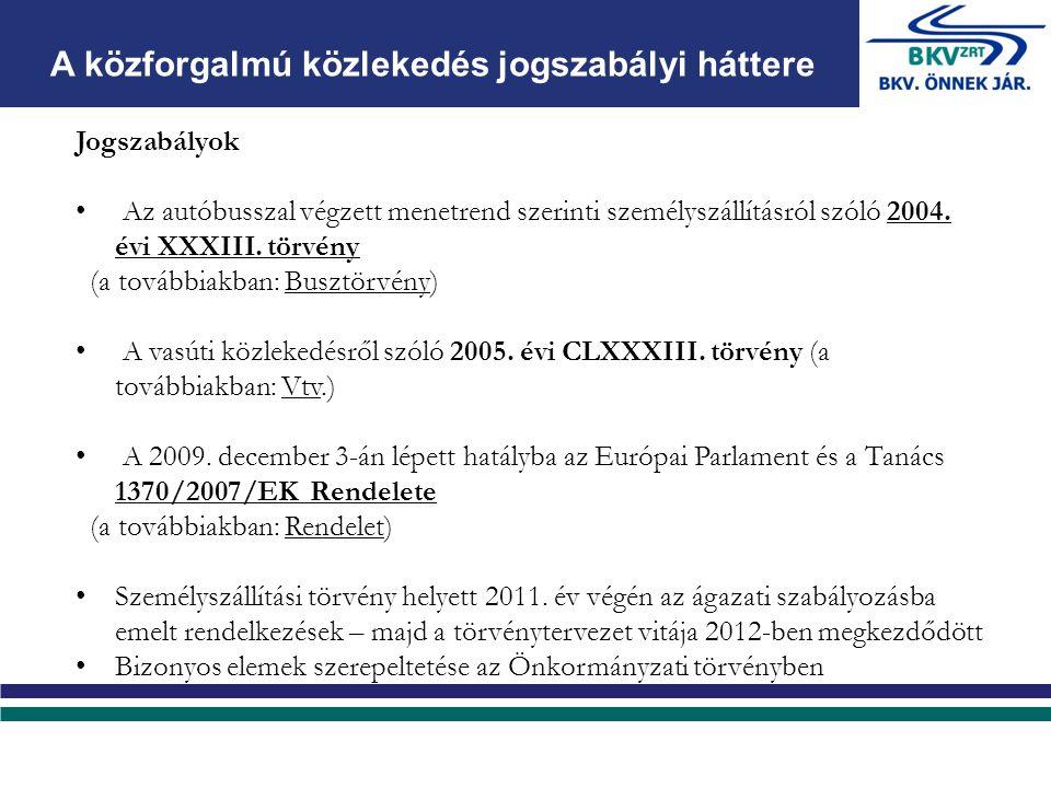 Jogszabályok Az autóbusszal végzett menetrend szerinti személyszállításról szóló 2004.