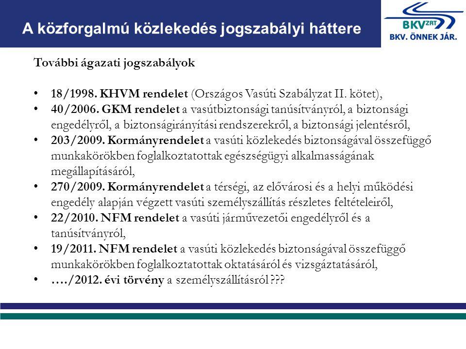 További ágazati jogszabályok 18/1998. KHVM rendelet (Országos Vasúti Szabályzat II.
