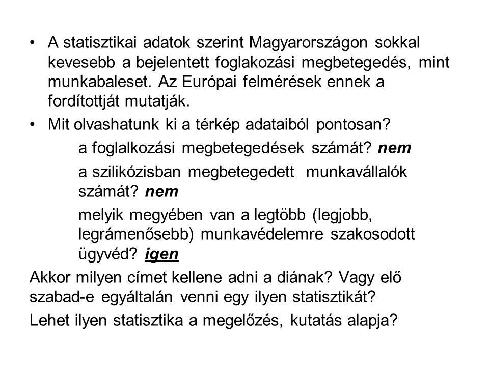A statisztikai adatok szerint Magyarországon sokkal kevesebb a bejelentett foglakozási megbetegedés, mint munkabaleset. Az Európai felmérések ennek a