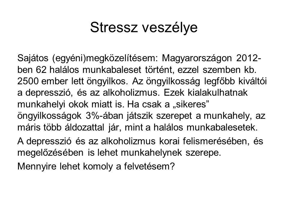 Stressz veszélye Sajátos (egyéni)megközelítésem: Magyarországon 2012- ben 62 halálos munkabaleset történt, ezzel szemben kb. 2500 ember lett öngyilkos